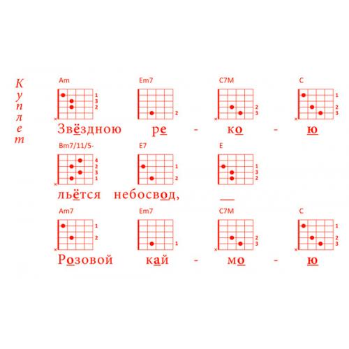 Открытка Гитарный аккомпанемент песни «ЗВЁЗДНОЮ РЕКОЮ ЛЬЁТСЯ НЕБОСВОД»